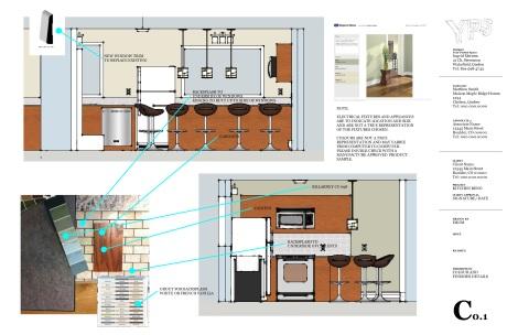 Visualization through Sketchup www.yourperfectspace.ca Ingrid Mertens